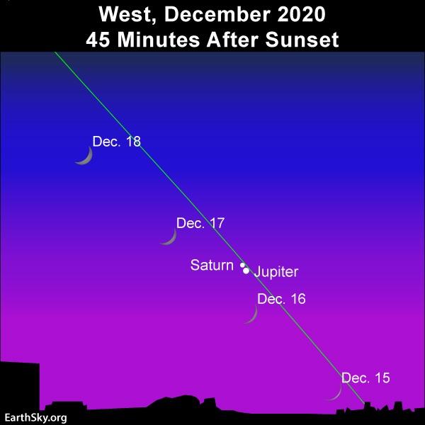 В небе впервые за 800 лет засияет Рождественская звезда: когда произойдет уникальное явление